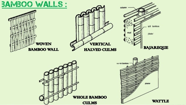 Bamboo As Construction Material