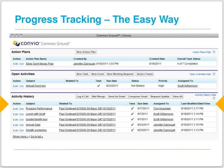 Major gifts moves management made easy progress tracking the easy way 30 pronofoot35fo Choice Image