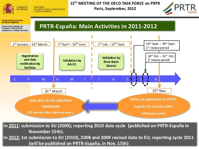15th MEETING OF THE OECD TASK FORCE on PRTR                                                                   Paris, Septe...