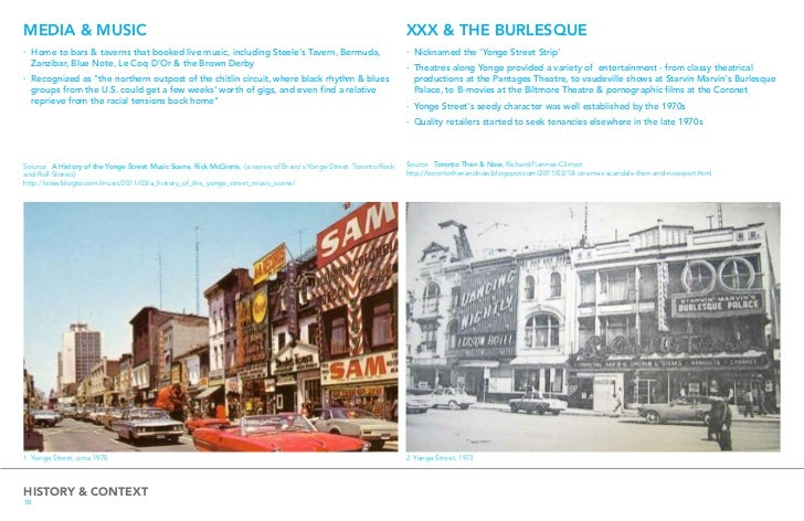 EVOLUTION OF YONGE STREETS WEST STREETSCAPE  STREET                                        STREET1 Yonge Street - West Ele...