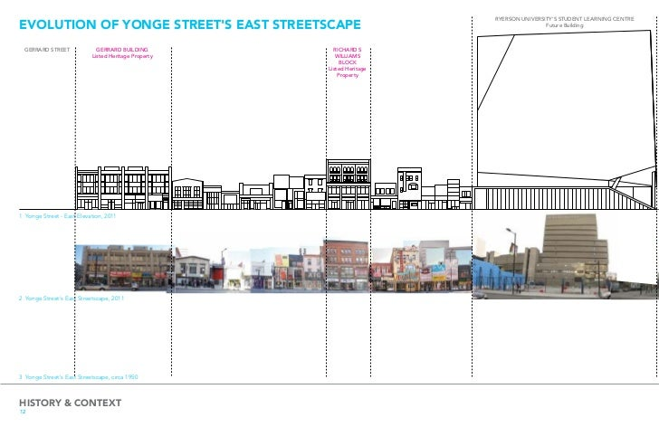 1 Present day Yonge StreetHISTORY & CONTEXT