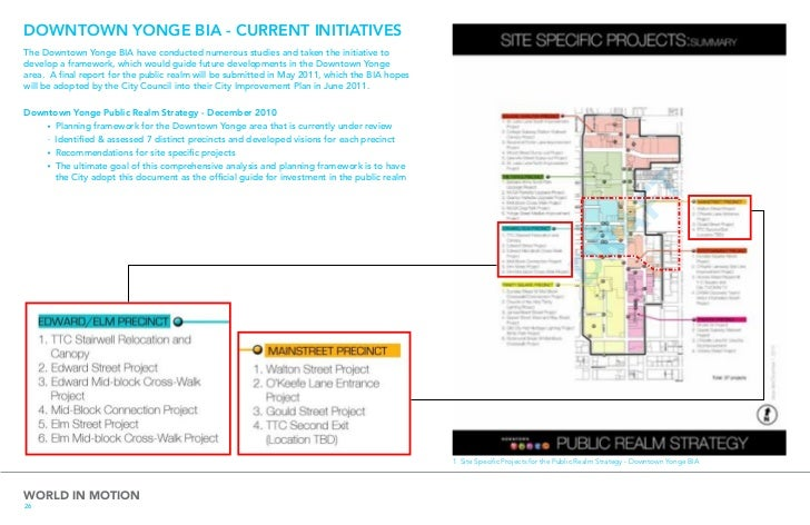 TALL BUILDING STUDY RECOMMENDATIONS                          28.9                              3m                 5m      ...