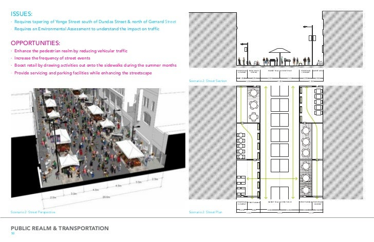 PUBLIC REALM & TRANSPORTATIONRECOMMENDATIONS OVERVIEW of Yonge Street .                                YONGE STREET PLANNING