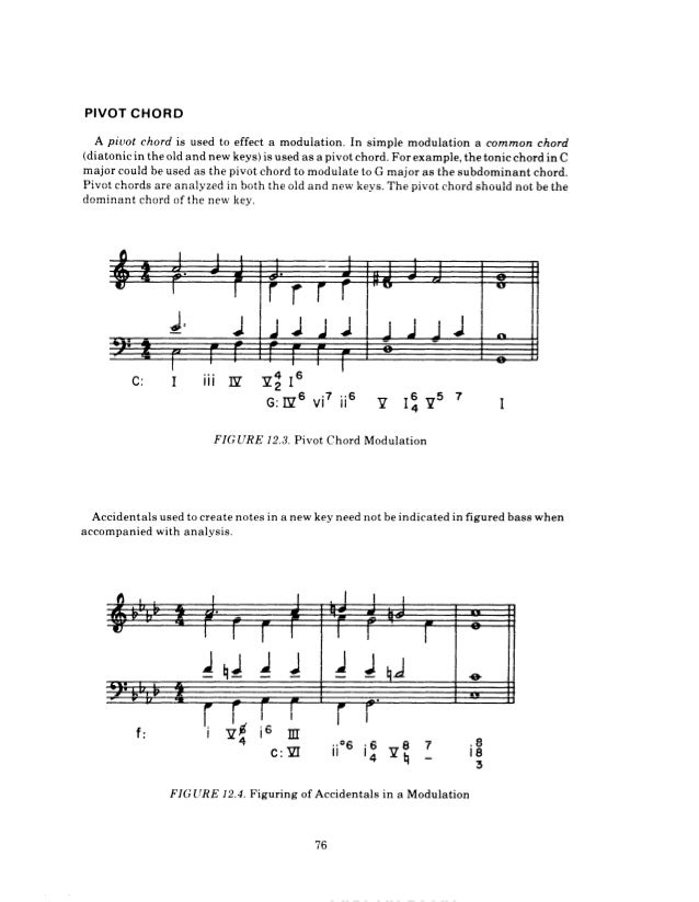 Mu Major Chord Choice Image - piano chord chart with finger positions