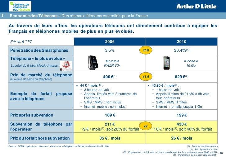 1   Economie des Télécoms – Des réseaux télécoms essentiels pour la France    Au travers de leurs offres, les opérateurs t...