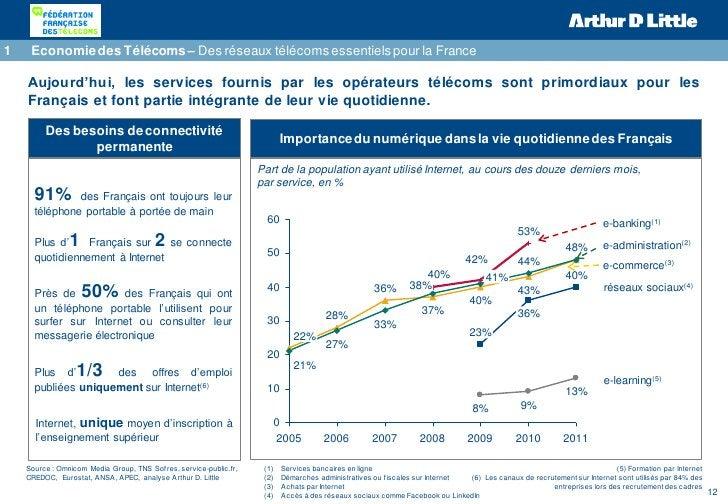 1    Economie des Télécoms – Des réseaux télécoms essentiels pour la France    Aujourd'hui, les services fournis par les o...