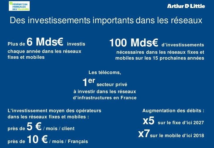 Des investissements importants dans les réseauxPlus de   6 Mds€        investis           100 Mds€ d'investissementschaque...
