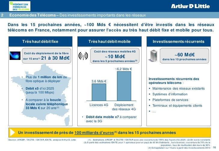 2   Economie des Télécoms – Des investissements importants dans les réseaux    Dans les 15 prochaines années, ~100 Mds € n...