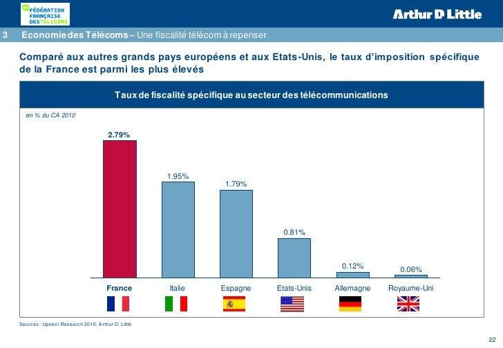 3   Economie des Télécoms – Une fiscalité télécom à repenser    Comparé aux autres grands pays européens et aux Etats-Unis...