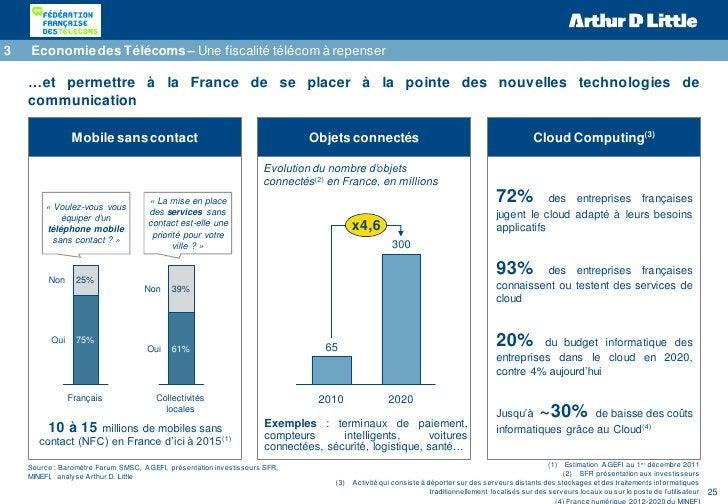 3   Economie des Télécoms – Une fiscalité télécom à repenser    …et permettre à la France de se placer à la pointe des nou...