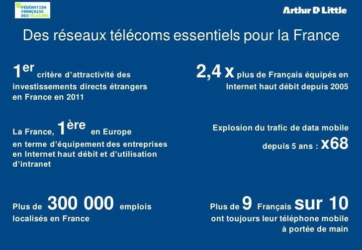 Des réseaux télécoms essentiels pour la France1er critère d'attractivité des            2,4 x plus de Français équipés eni...