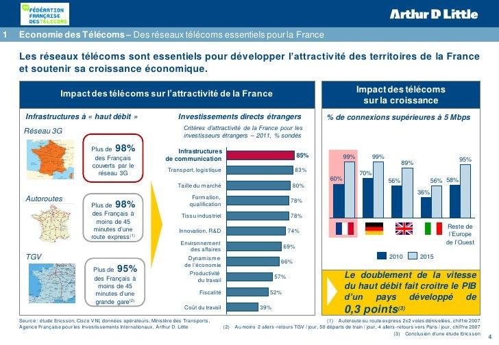 1   Economie des Télécoms – Des réseaux télécoms essentiels pour la France    Les réseaux télécoms sont essentiels pour dé...