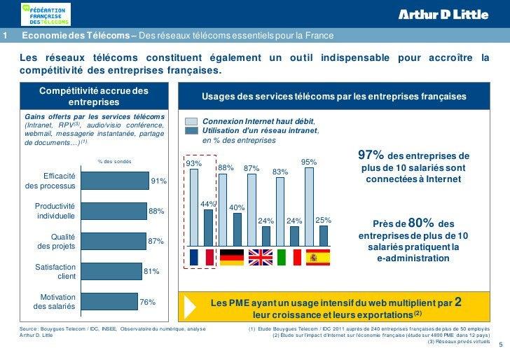 1   Economie des Télécoms – Des réseaux télécoms essentiels pour la France    Les réseaux télécoms constituent également u...