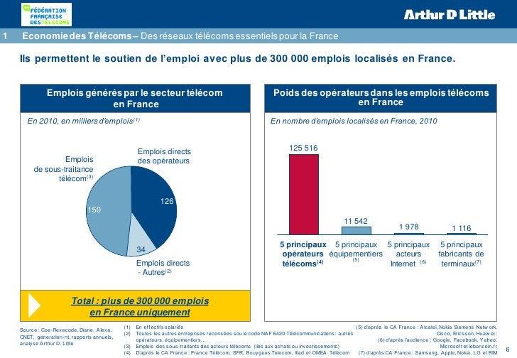 1   Economie des Télécoms – Des réseaux télécoms essentiels pour la France    Ils permettent le soutien de l'emploi avec p...