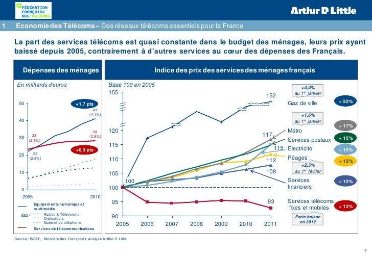 1   Economie des Télécoms – Des réseaux télécoms essentiels pour la France    La part des services télécoms est quasi cons...