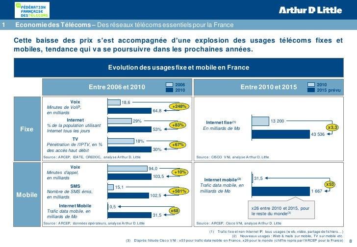 1   Economie des Télécoms – Des réseaux télécoms essentiels pour la France    Cette baisse des prix s'est accompagnée d'un...
