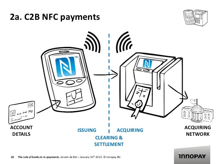 Innopay @ IQPC: The role of banks in mobile payments