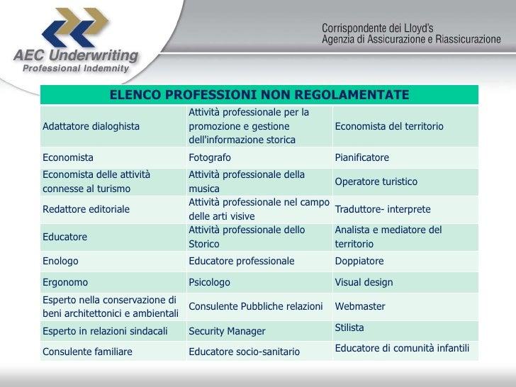 Presentazione del programma assicurativo per le for Capannone pianificatore di layout