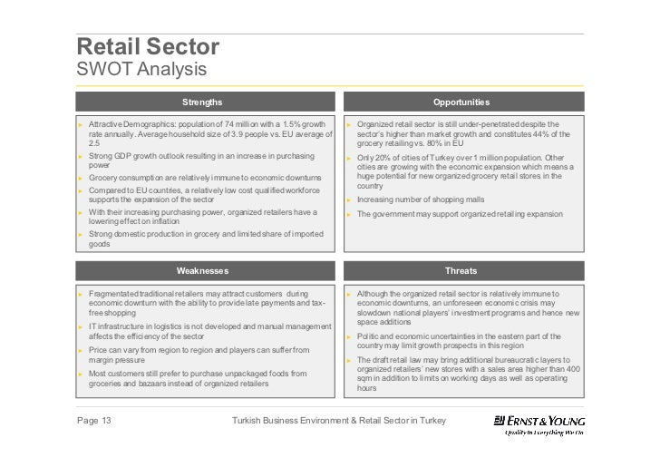Ernst and young swot