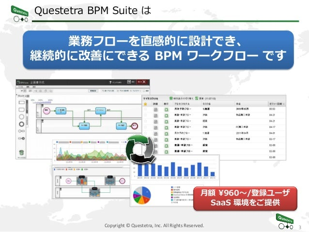 old_Questetra BPM Suite 標準資料