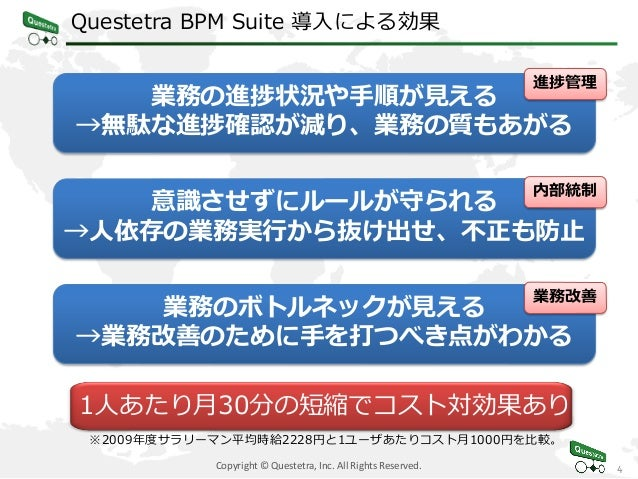Questetra BPM Suite 標準資料_old
