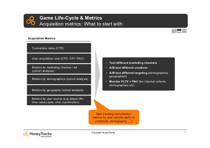 Game Life-Cycle & Metrics       Acquisition metrics: What to start withAcquisition Metrics  Conversion rates (CTR)  User a...