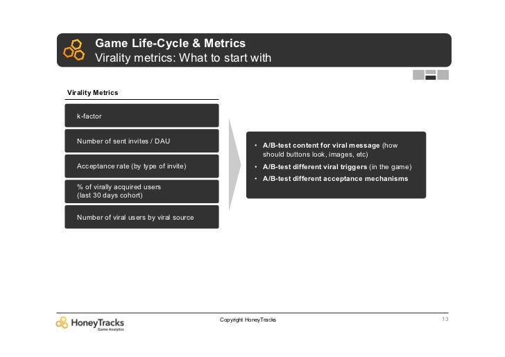 Game Life-Cycle & Metrics        Virality metrics: What to start withVirality Metrics   k-factor   Number of sent invites ...