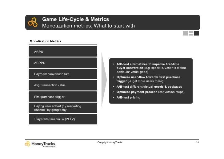 Game Life-Cycle & Metrics       Monetization metrics: What to start withMonetization Metrics  ARPU  ARPPU                 ...