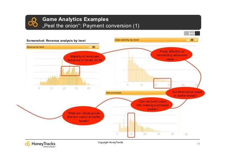 """Game Analytics Examples           """"Peel the onion"""": Payment conversion (1)Screenshot: Revenue analysis by level           ..."""