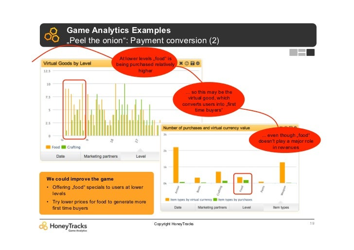 """Game Analytics Examples         """"Peel the onion"""": Payment conversion (2)                                 At lower levels """"..."""