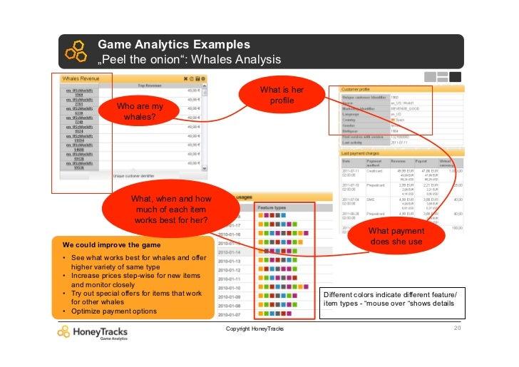 "Game Analytics Examples          ""Peel the onion"": Whales Analysis                                                        ..."