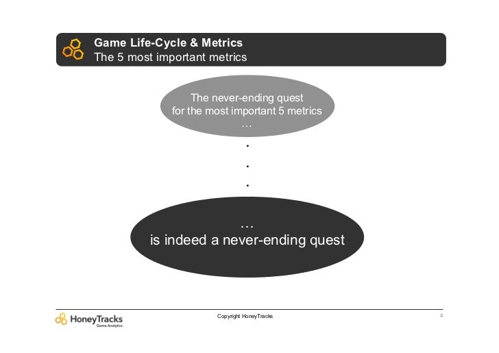 Game Life-Cycle & MetricsThe 5 most important metrics                   The never-ending quest              for the most i...