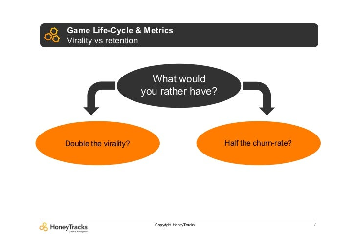 Game Life-Cycle & MetricsVirality vs retention                         What would                       you rather have?Do...