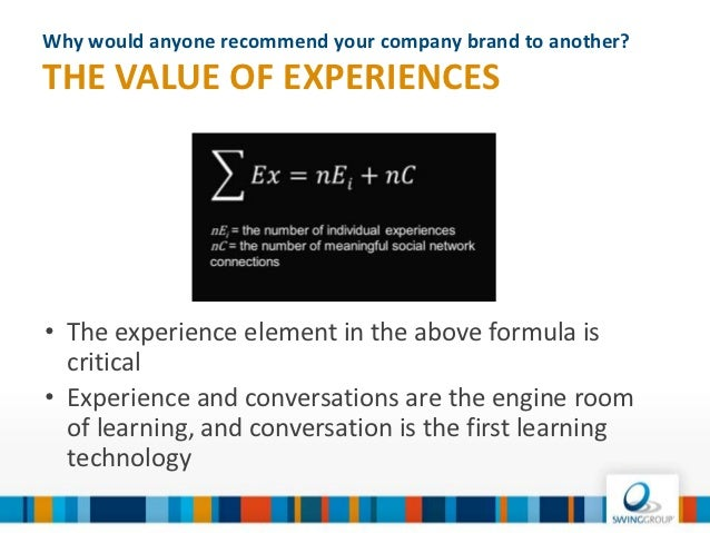 Smart Social Recruiting Slide 3