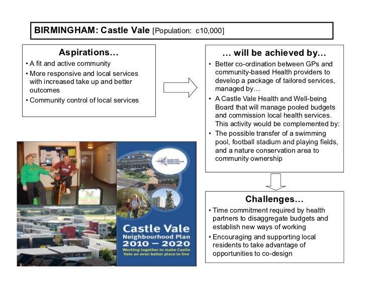 BIRMINGHAM: Castle Vale [Population:   c10,000]          Aspirations…                          … will be achieved by…• A f...