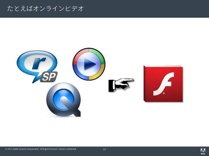たとえばオンラインビデオ© 2011 Adobe Systems Incorporated. All Rights Reserved. Adobe Confidential.   12