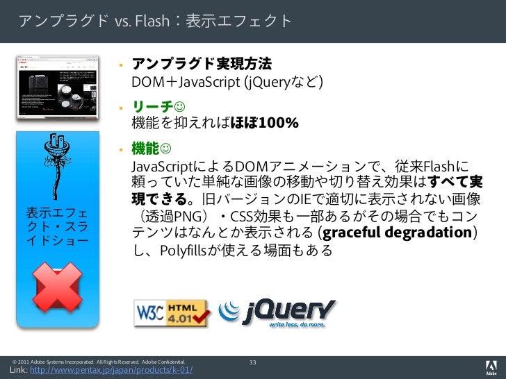 アンプラグド vs. Flash:表示エフェクト                                                  アンプラグド実現方法                                     ...