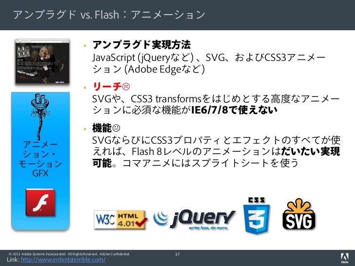 アンプラグド vs. Flash:アニメーション                                                  アンプラグド実現方法                                     ...