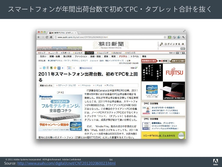 スマートフォンが年間出荷台数で初めてPC・タブレット合計を抜く© 2011 Adobe Systems Incorporated. All Rights Reserved. Adobe Confidential.   94Source: htt...
