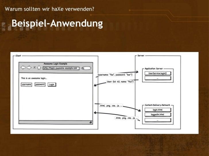 Warum sollten wir haXe verwenden?  Beispiel-Anwendung
