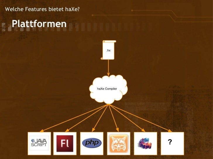 Welche Features bietet haXe?  Plattformen                                ?