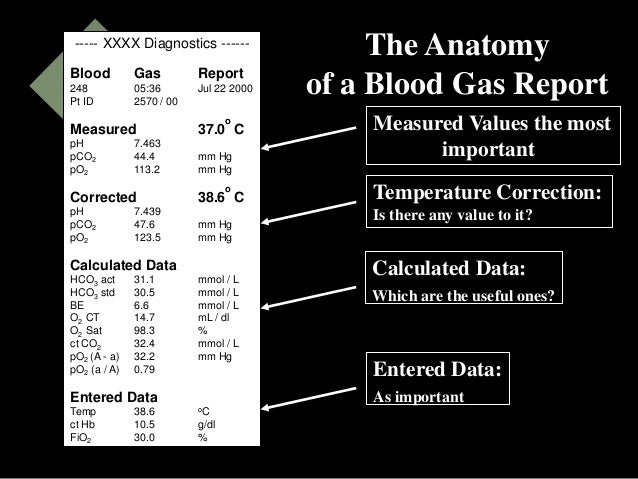 blood gas analysis Find great deals on ebay for blood gas analyzer in analytical lab instruments  shop with confidence.