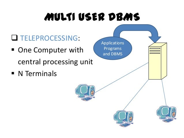 Single user vs multi user databases companies 6 multi user dbms altavistaventures Image collections