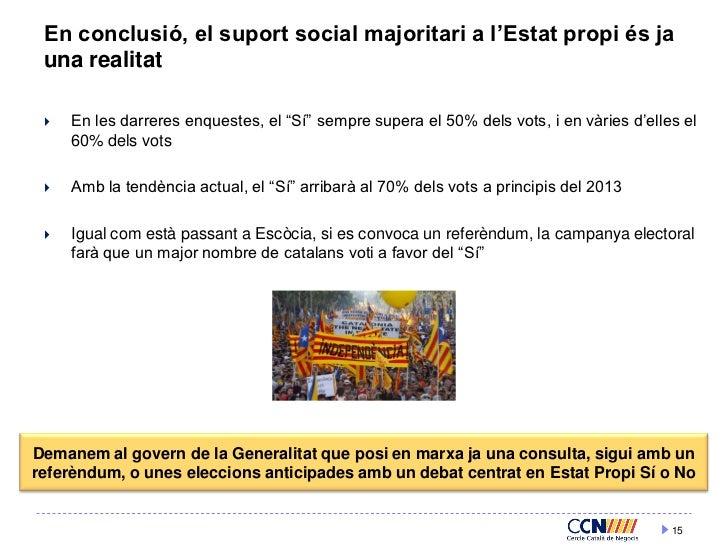 """En conclusió, el suport social majoritari a l'Estat propi és ja una realitat    En les darreres enquestes, el """"Sí"""" sempre..."""