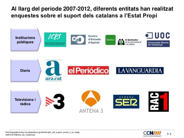Al llarg del període 2007-2012, diferents entitats han realitzat      enquestes sobre el suport dels catalans a l'Estat Pr...