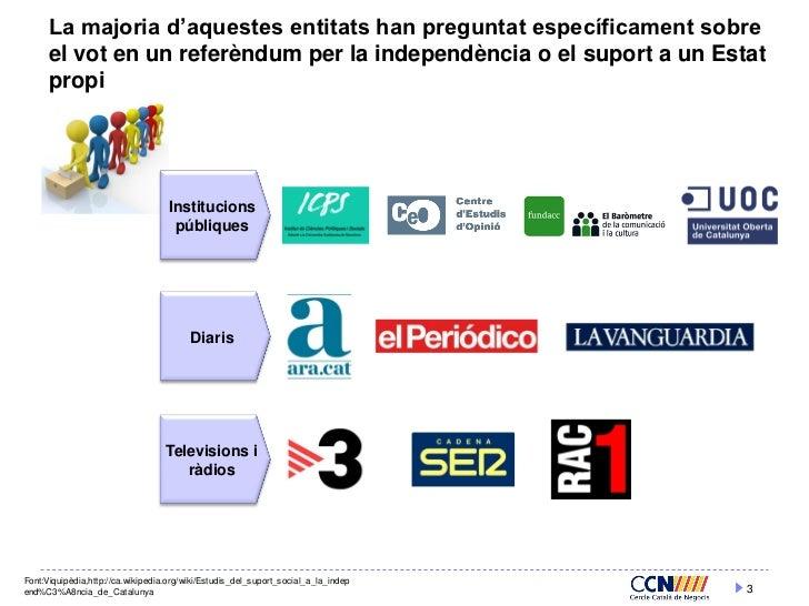 La majoria d'aquestes entitats han preguntat específicament sobre      el vot en un referèndum per la independència o el s...