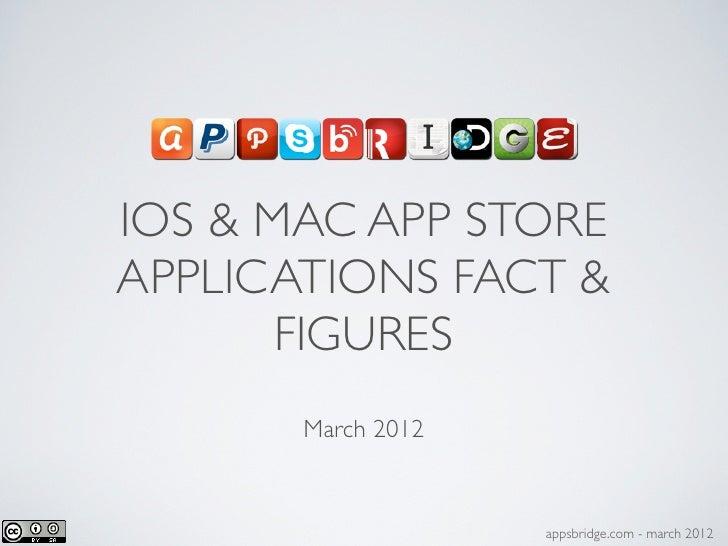 IOS & MAC APP STOREAPPLICATIONS FACT &       FIGURES       March 2012                    appsbridge.com - march 2012