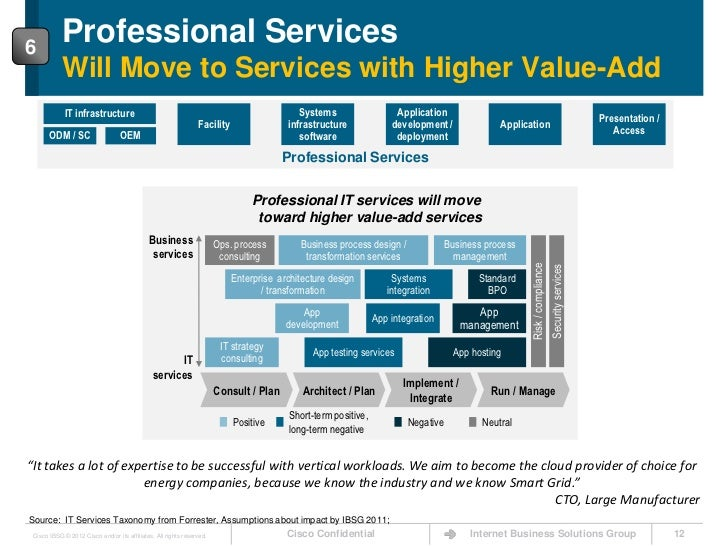 cloud provider business plan