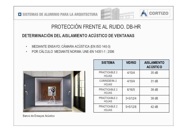 Ponencia el cumplimiento energ tico y el aislamiento for Aislamiento acustico vidrio