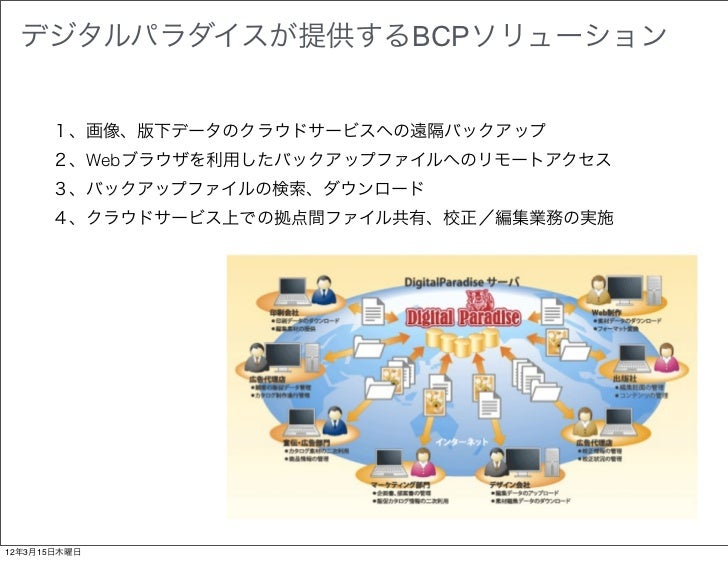 120315 bcp solution